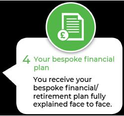 Your bespoke financial plan
