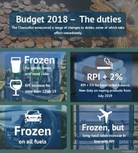 Budget 2018 Key Duties