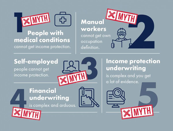 Myths of Income Protection